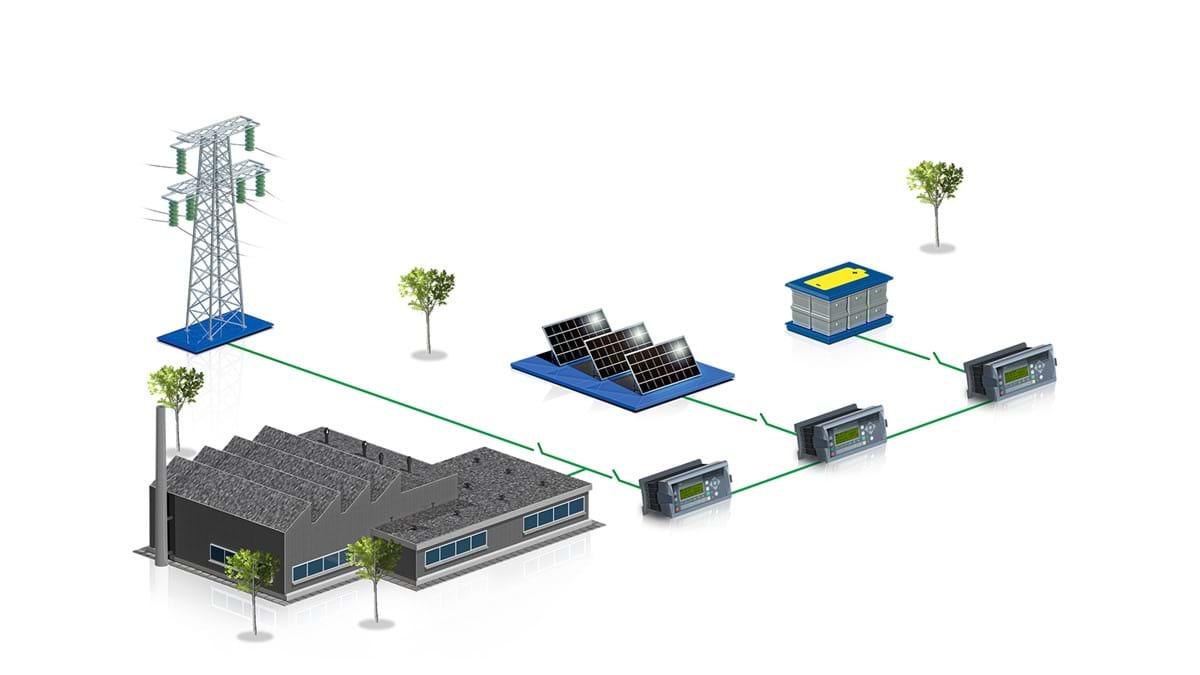 Grid Tied Hybrid Power