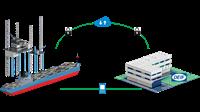 Remote Access Support (RAS)