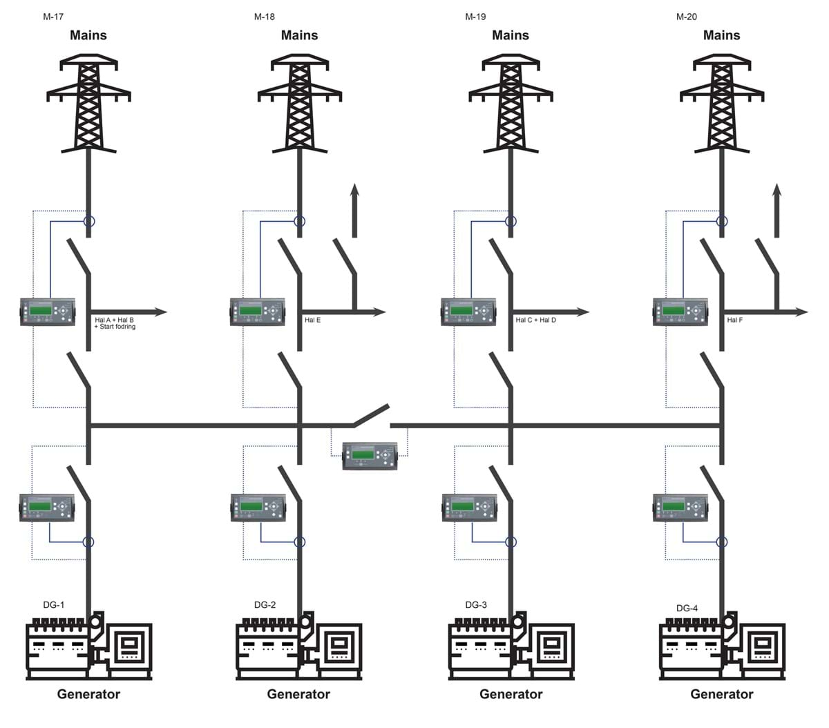 04 Diagrams Bakkafrost Case