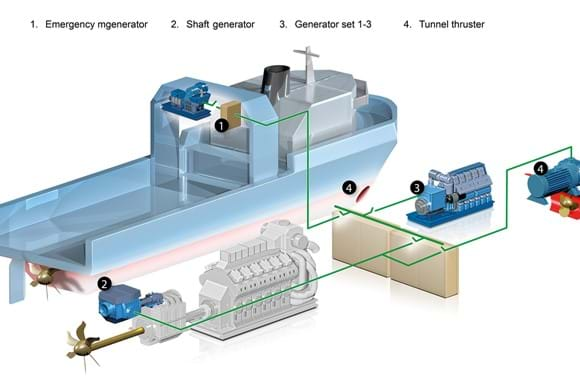 Variable speed for marine hybrid