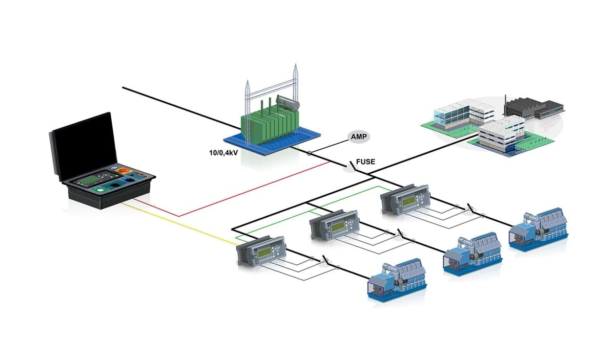 RMB diagram