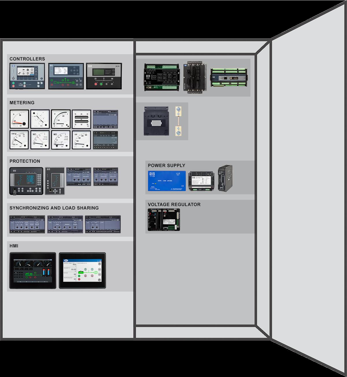 Switchboard Clickable V2