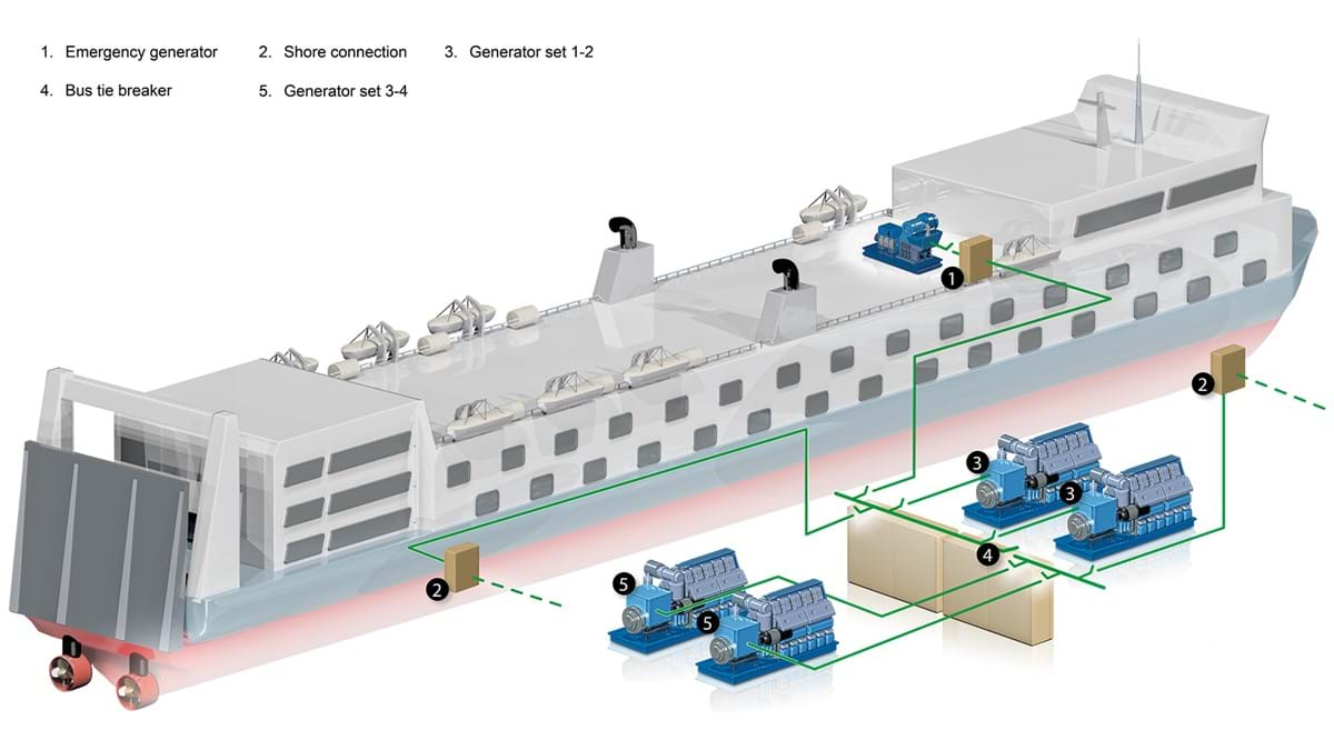 02 Passenger Ships And Ferries
