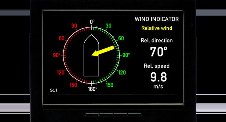 Xdi N Front Relative Wind